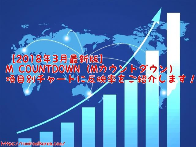 【2018年3月最新版】韓国・M COUNTDOWN(Mカウントダウン)項目別チャートに反映率をご紹介します!
